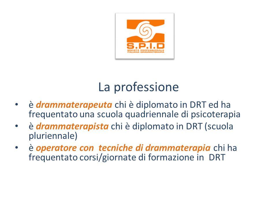 La professione è drammaterapeuta chi è diplomato in DRT ed ha frequentato una scuola quadriennale di psicoterapia è drammaterapista chi è diplomato in DRT (scuola pluriennale) è operatore con tecniche di drammaterapia chi ha frequentato corsi/giornate di formazione in DRT