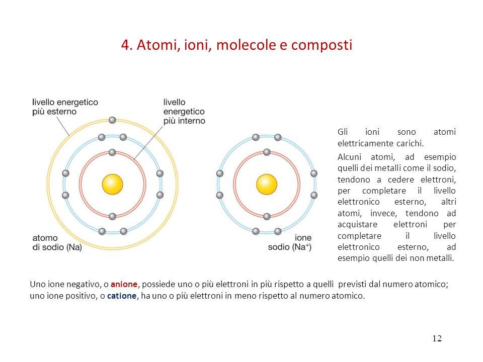 12 Gli ioni sono atomi elettricamente carichi.