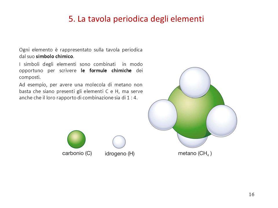 16 Ogni elemento è rappresentato sulla tavola periodica dal suo simbolo chimico.