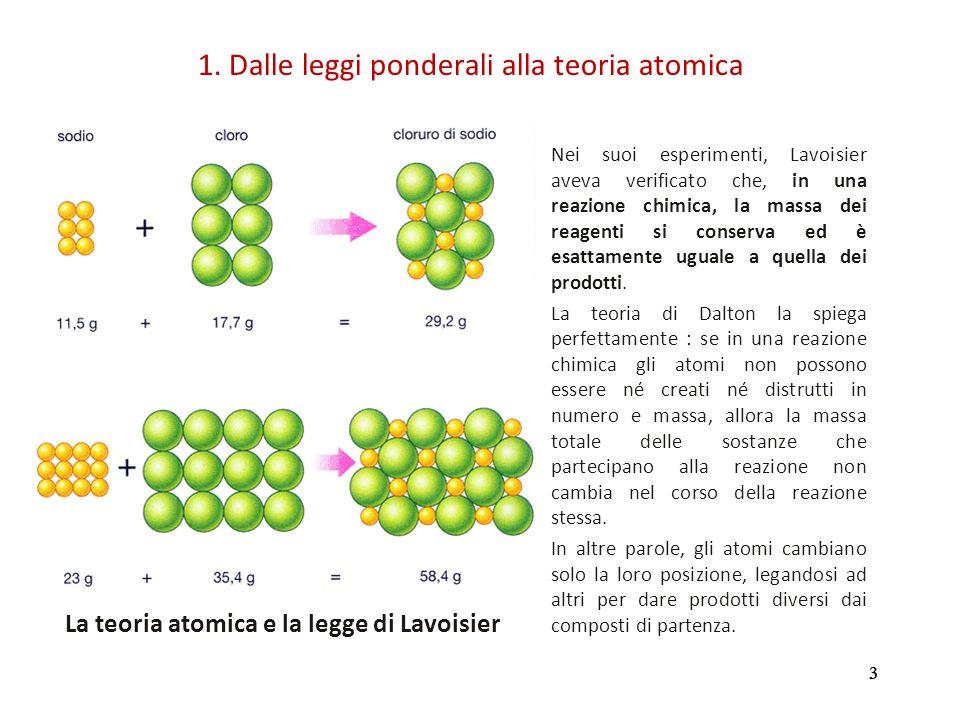 14 Elementi : gli elementi chimici sono sostanze che non possono essere scomposte in altre sostanze più semplici e sono costituite da particelle tutte uguali tra loro, ad esempio sono elementi lidrogeno e lossigeno.
