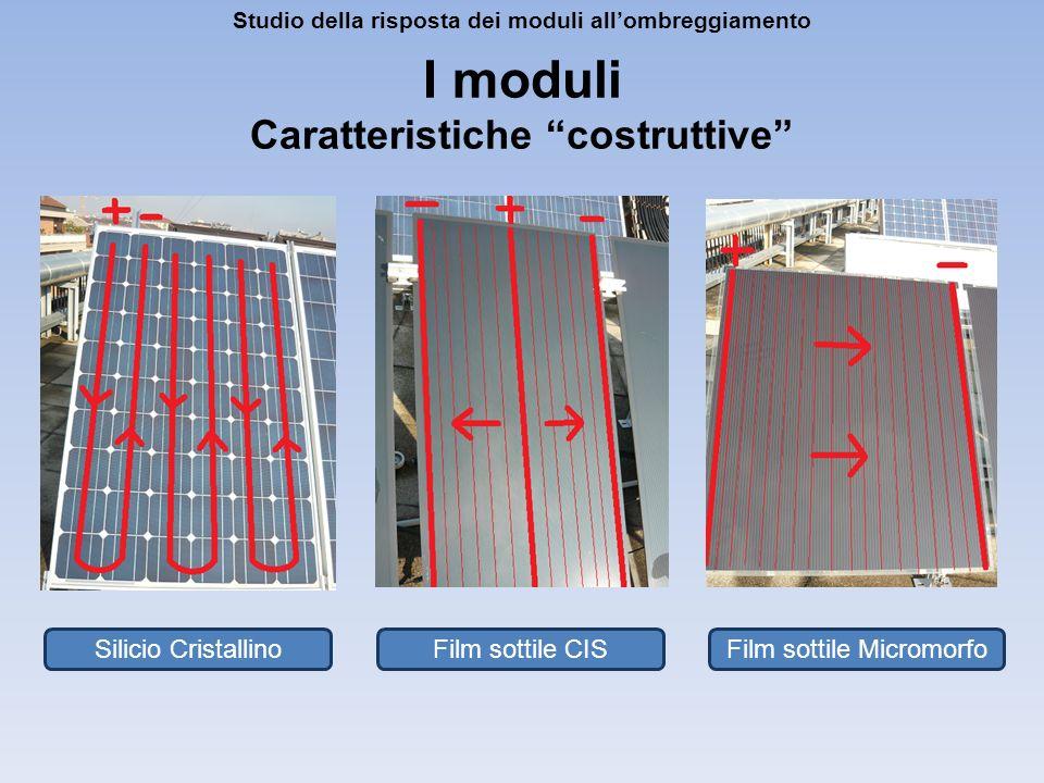 I moduli Caratteristiche costruttive Studio della risposta dei moduli allombreggiamento Silicio Cristallino Film sottile CISFilm sottile Micromorfo