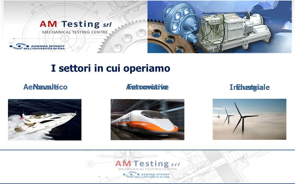 I settori in cui operiamo AeronauticoAutomotive Industriale NavaleFerroviario Energia