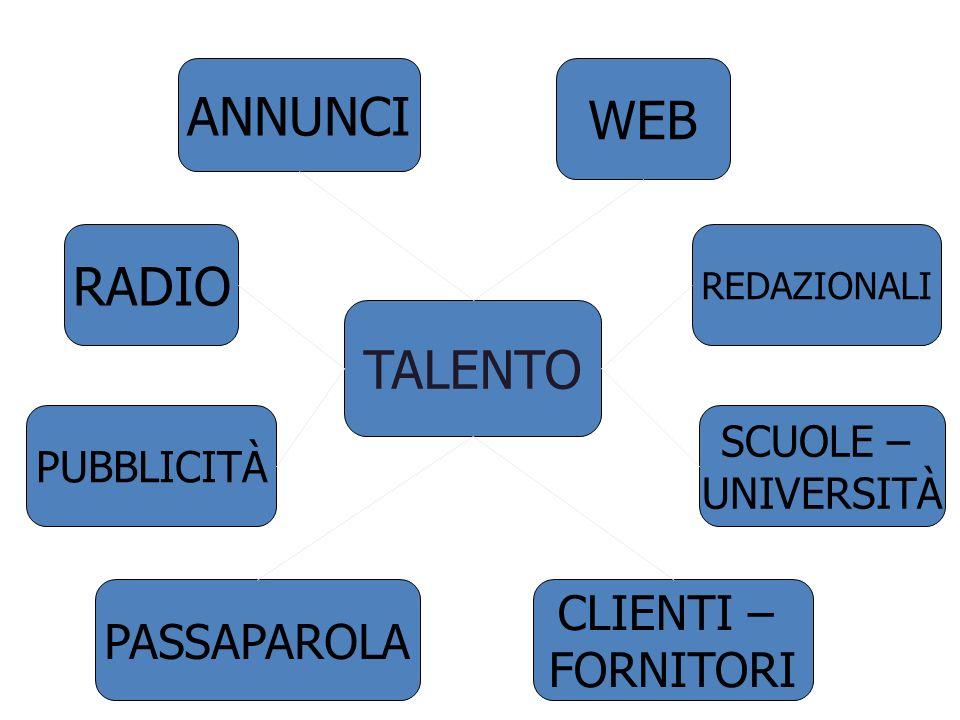 ANNUNCI WEB PUBBLICITÀ TALENTO SCUOLE – UNIVERSITÀ CLIENTI – FORNITORI REDAZIONALI RADIO PASSAPAROLA