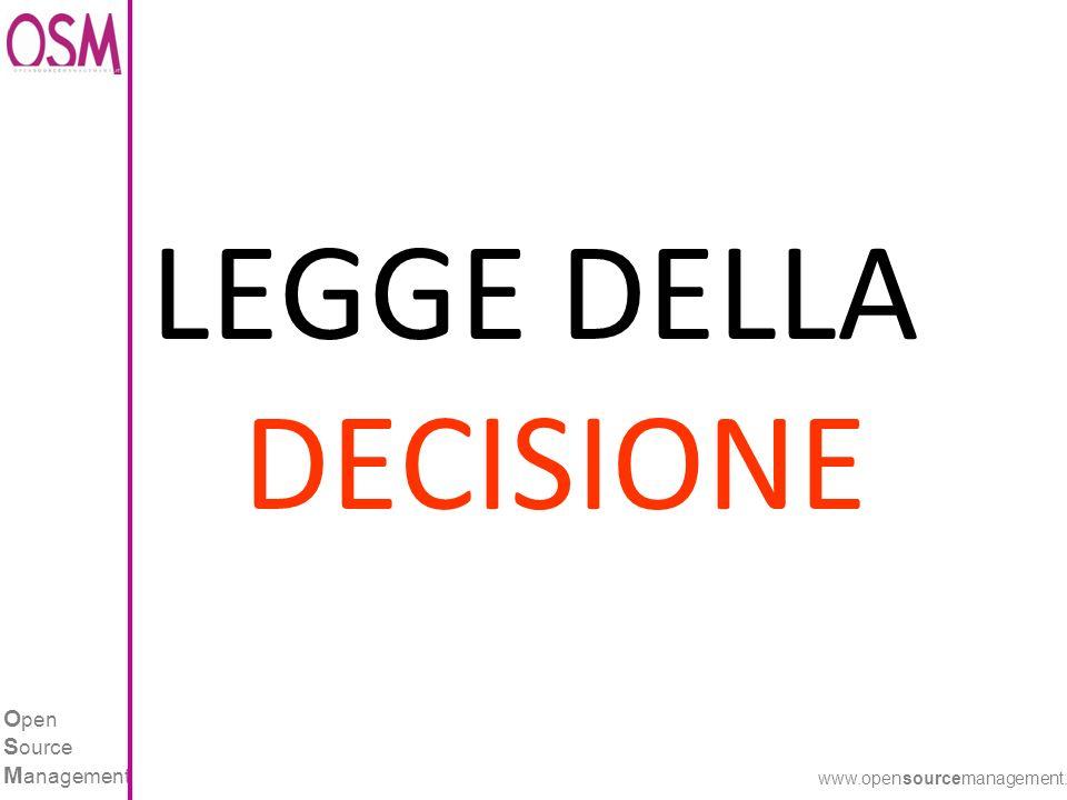 O pen S ource M anagement www.opensourcemanagement.it LEGGE DELLA DECISIONE