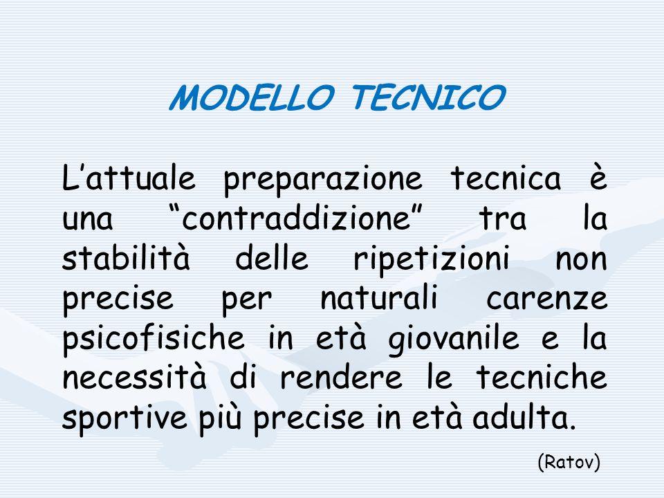 MODELLO TECNICO Lattuale preparazione tecnica è una contraddizione tra la stabilità delle ripetizioni non precise per naturali carenze psicofisiche in