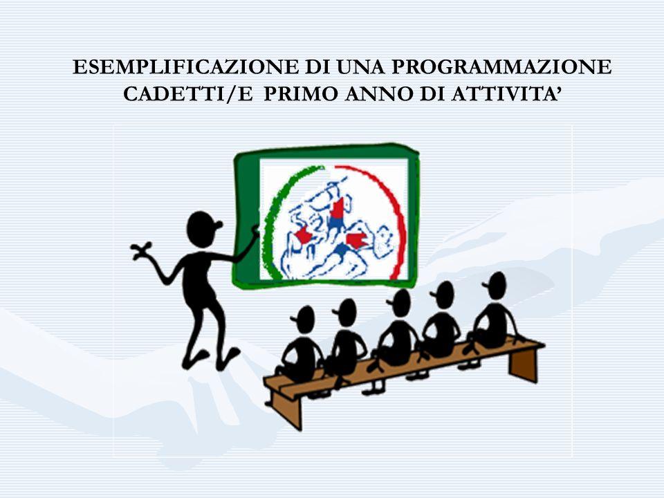 ESEMPLIFICAZIONE DI UNA PROGRAMMAZIONE CADETTI/E PRIMO ANNO DI ATTIVITA