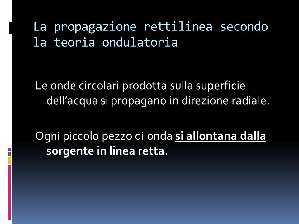 La propagazione rettilinea secondo la teoria ondulatoria Le onde circolari prodotta sulla superficie dellacqua si propagano in direzione radiale.
