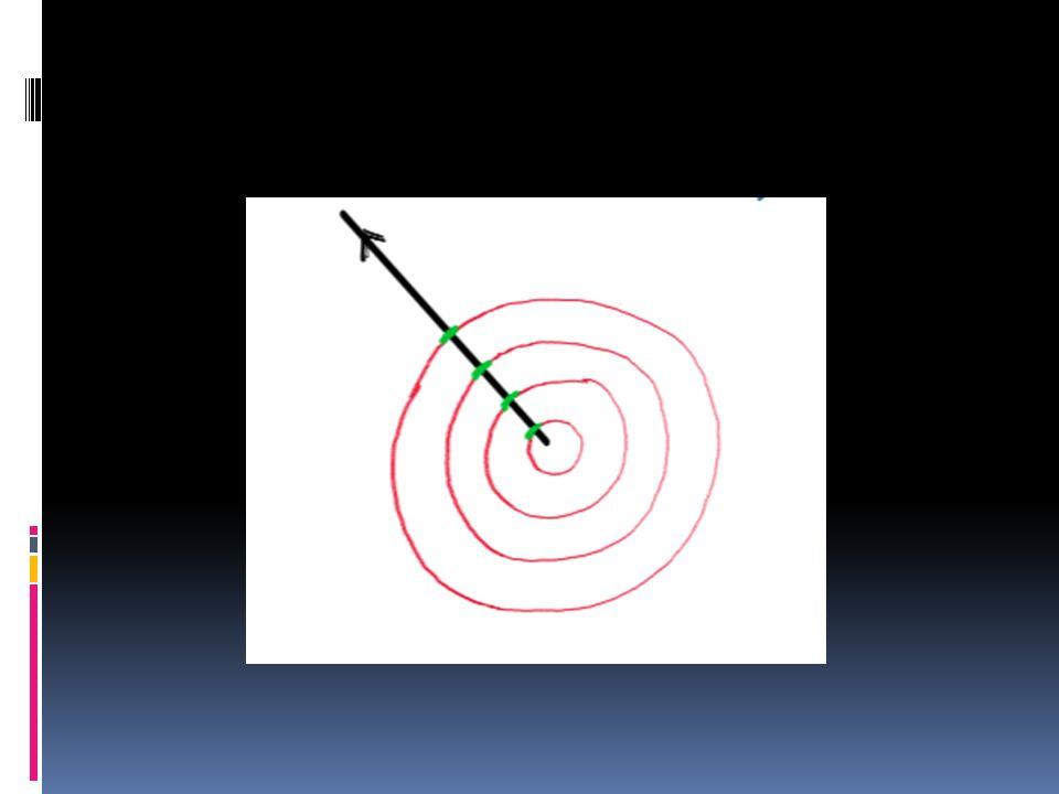 La riflessione secondo la teoria ondulatoria Unonda, prodotta sulla superficie dellacqua immergendo e sollevando il bordo di una riga, urta contro una barriera.