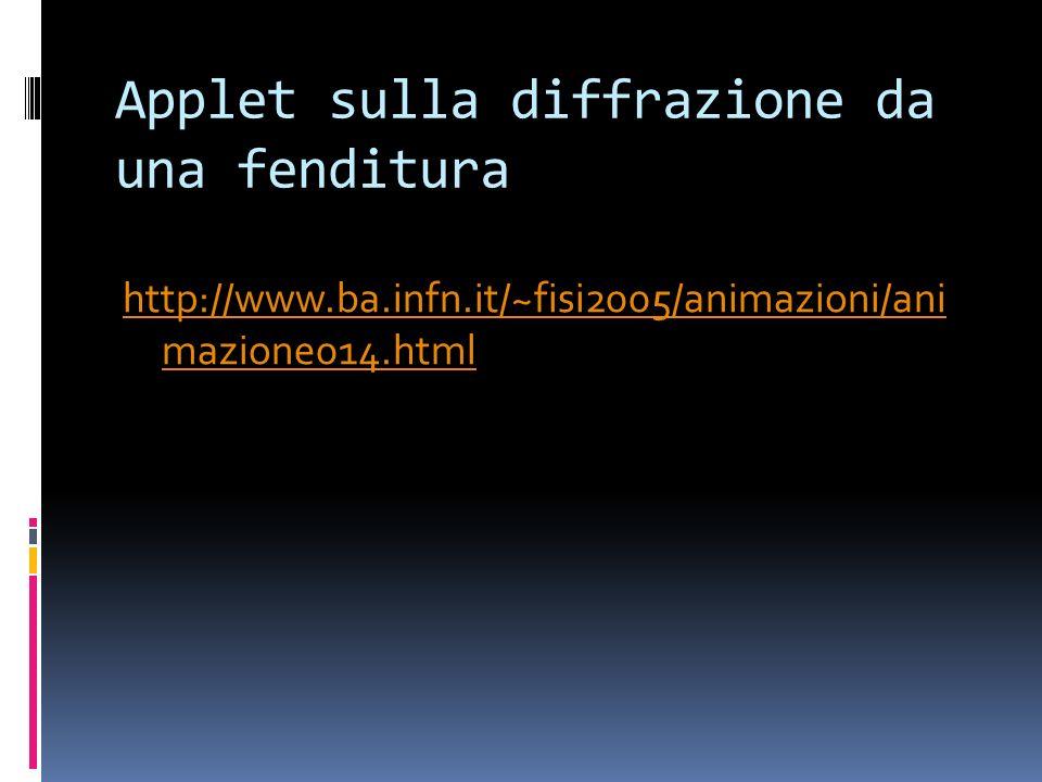 Applet sulla diffrazione da una fenditura http://www.ba.infn.it/~fisi2005/animazioni/ani mazione014.html