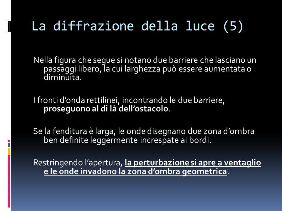 La diffrazione della luce (5) Nella figura che segue si notano due barriere che lasciano un passaggi libero, la cui larghezza può essere aumentata o diminuita.