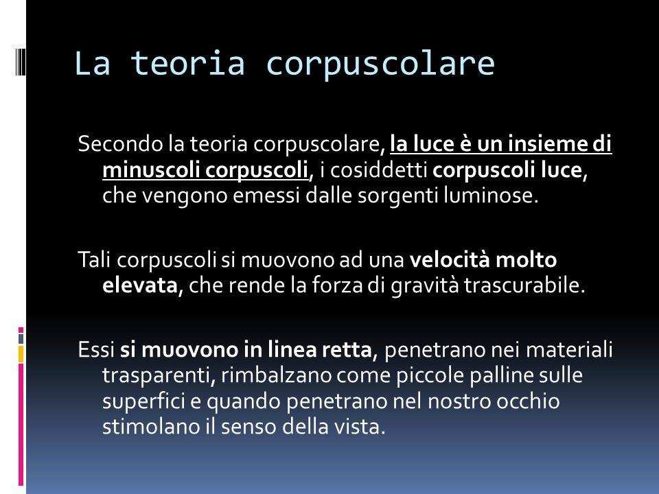 La teoria corpuscolare Secondo la teoria corpuscolare, la luce è un insieme di minuscoli corpuscoli, i cosiddetti corpuscoli luce, che vengono emessi dalle sorgenti luminose.