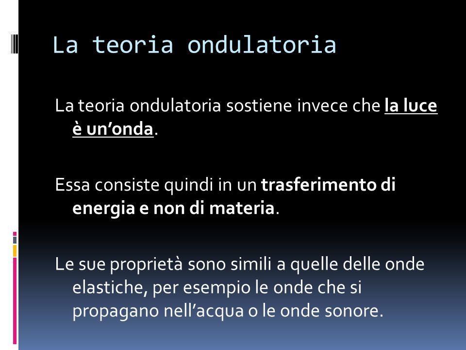 La teoria ondulatoria La teoria ondulatoria sostiene invece che la luce è unonda.