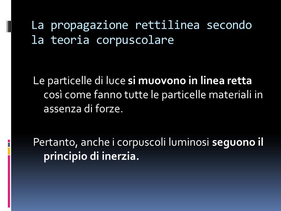 La propagazione rettilinea secondo la teoria corpuscolare Le particelle di luce si muovono in linea retta così come fanno tutte le particelle materiali in assenza di forze.