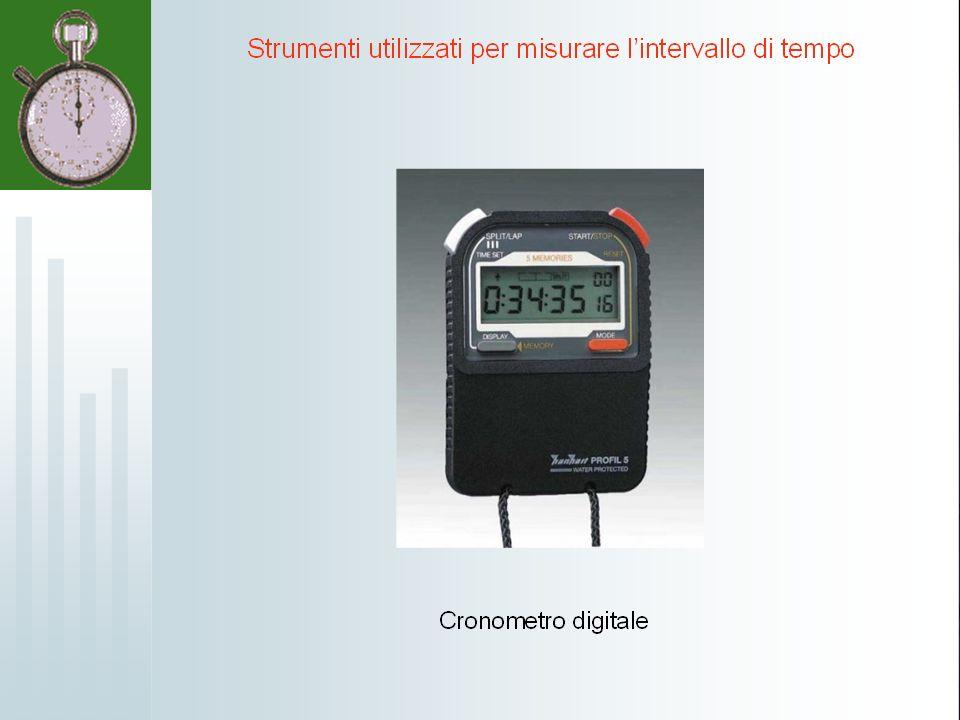 Attenzione Gli strumenti non misurano la grandezza intervallo di tempo ma una grandezza ad essa collegata.