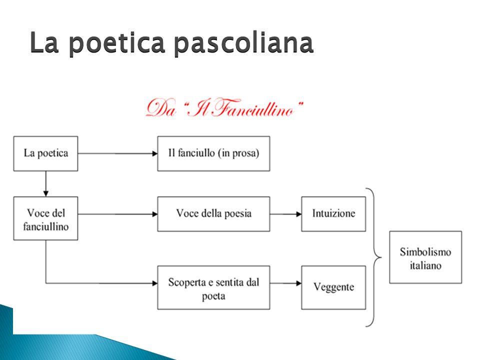 La poetica pascoliana