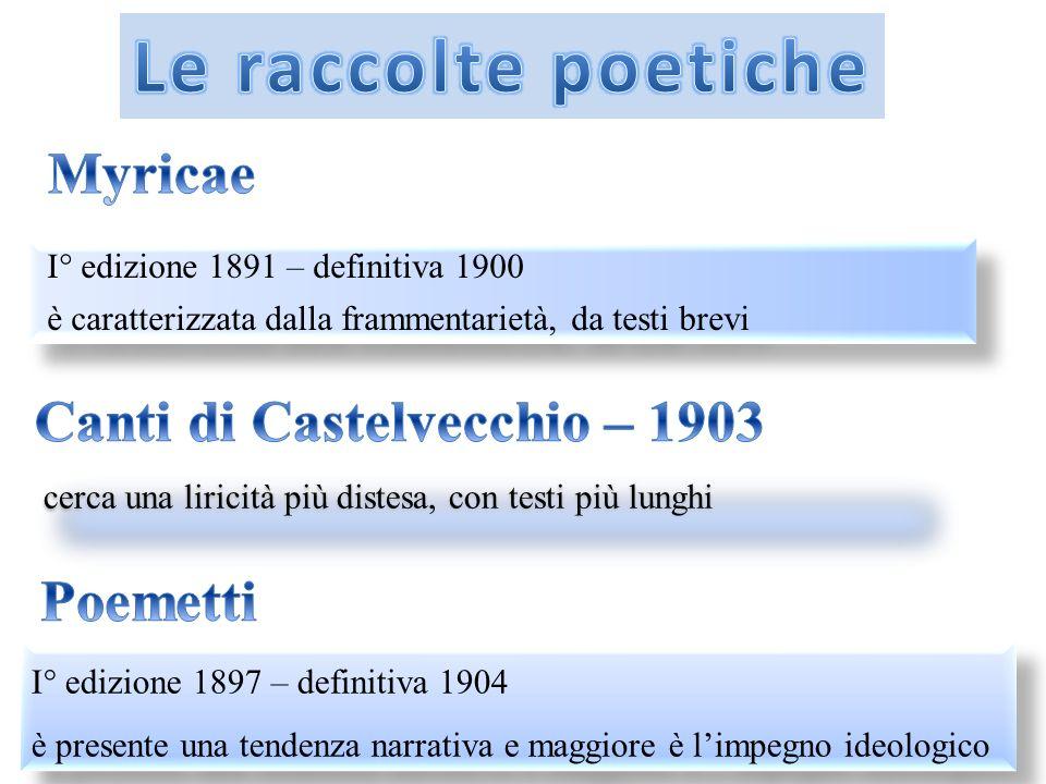 cerca una liricità più distesa, con testi più lunghi I° edizione 1897 – definitiva 1904 è presente una tendenza narrativa e maggiore è limpegno ideolo