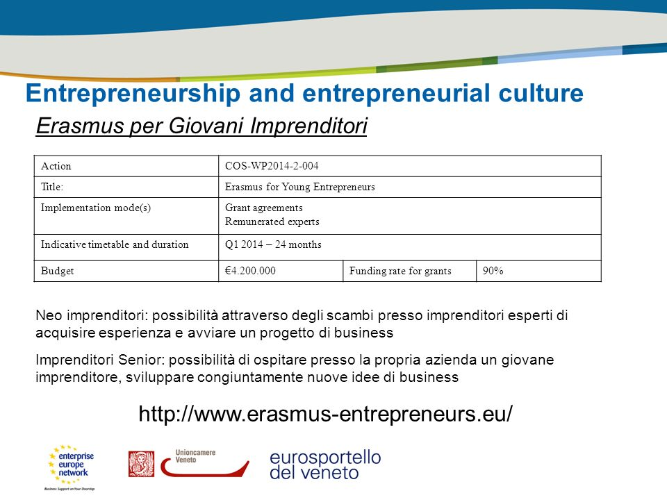 Entrepreneurship and entrepreneurial culture Erasmus per Giovani Imprenditori ActionCOS-WP2014-2-004 Title:Erasmus for Young Entrepreneurs Implementat