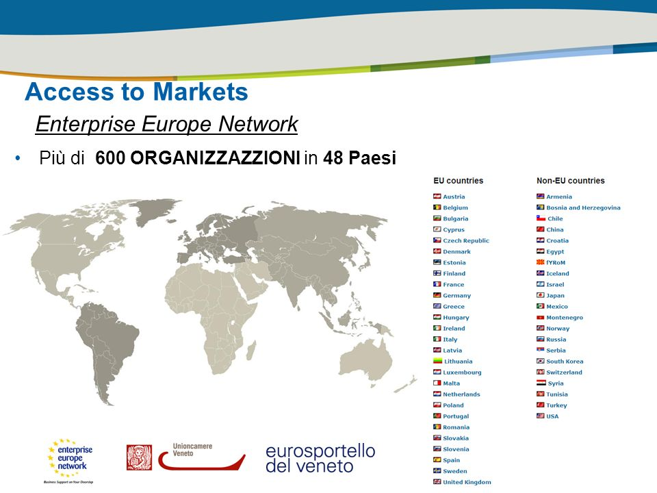 Access to Markets Enterprise Europe Network Più di 600 ORGANIZZAZZIONI in 48 Paesi