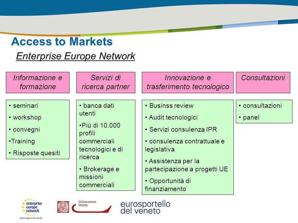 Access to Markets Enterprise Europe Network ConsultazioniInnovazione e trasferimento tecnologico Informazione e formazione Servizi di ricerca partner