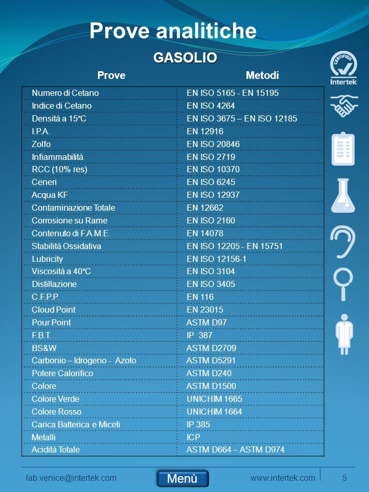 www.intertek.com5lab.venice@intertek.com Prove analitiche GASOLIO ProveMetodi Numero di CetanoEN ISO 5165 - EN 15195 Indice di CetanoEN ISO 4264 Densità a 15°C EN ISO 3675 – EN ISO 12185 I.P.A.EN 12916 ZolfoEN ISO 20846 InfiammabilitàEN ISO 2719 RCC (10% res)EN ISO 10370 CeneriEN ISO 6245 Acqua KFEN ISO 12937 Contaminazione TotaleEN 12662 Corrosione su RameEN ISO 2160 Contenuto di F.A.M.E.EN 14078 Stabilità OssidativaEN ISO 12205 - EN 15751 LubricityEN ISO 12156-1 Viscosità a 40°C EN ISO 3104 DistillazioneEN ISO 3405 C.F.P.P.EN 116 Cloud PointEN 23015 Pour PointASTM D97 F.B.T.IP 387 BS&WASTM D2709 Carbonio – Idrogeno - AzotoASTM D5291 Potere CalorificoASTM D240 ColoreASTM D1500 Colore VerdeUNICHIM 1665 Colore RossoUNICHIM 1664 Carica Batterica e MicetiIP 385 MetalliICP Acidità TotaleASTM D664 – ASTM D974 Menù