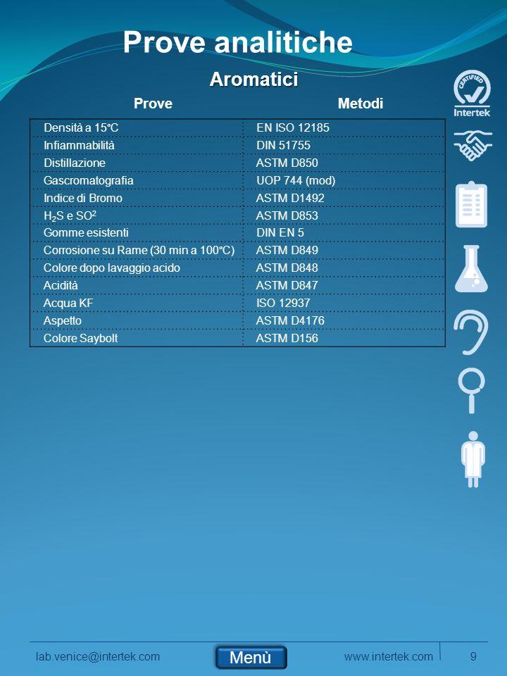 www.intertek.com9lab.venice@intertek.com Prove analitiche Aromatici ProveMetodi Densità a 15°C EN ISO 12185 InfiammabilitàDIN 51755 DistillazioneASTM D850 GascromatografiaUOP 744 (mod) Indice di BromoASTM D1492 H 2 S e SO 2 ASTM D853 Gomme esistentiDIN EN 5 Corrosione su Rame (30 min a 100°C) ASTM D849 Colore dopo lavaggio acidoASTM D848 AciditàASTM D847 Acqua KFISO 12937 AspettoASTM D4176 Colore SayboltASTM D156 Menù