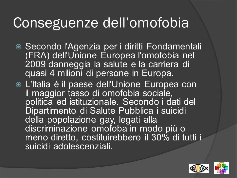 Conseguenze dellomofobia Secondo l'Agenzia per i diritti Fondamentali (FRA) dellUnione Europea l'omofobia nel 2009 danneggia la salute e la carriera d