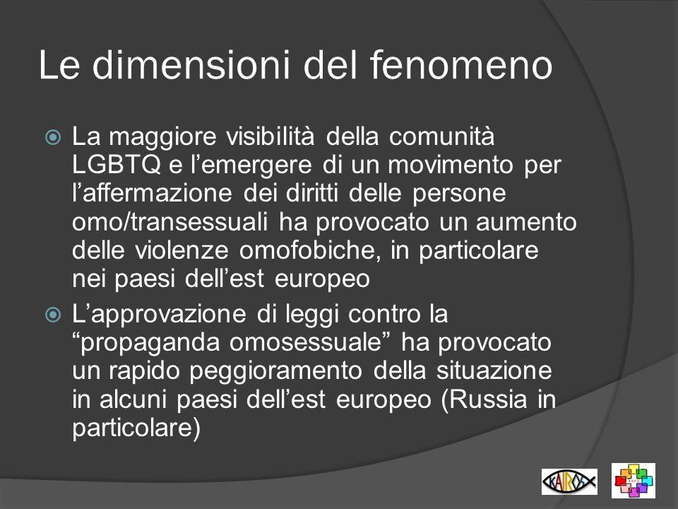 Le dimensioni del fenomeno La maggiore visibilità della comunità LGBTQ e lemergere di un movimento per laffermazione dei diritti delle persone omo/tra