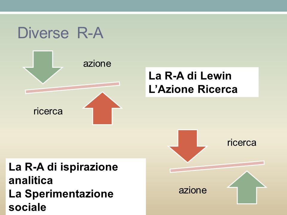 Diverse R-A ricerca azione ricerca La R-A di Lewin LAzione Ricerca La R-A di ispirazione analitica La Sperimentazione sociale