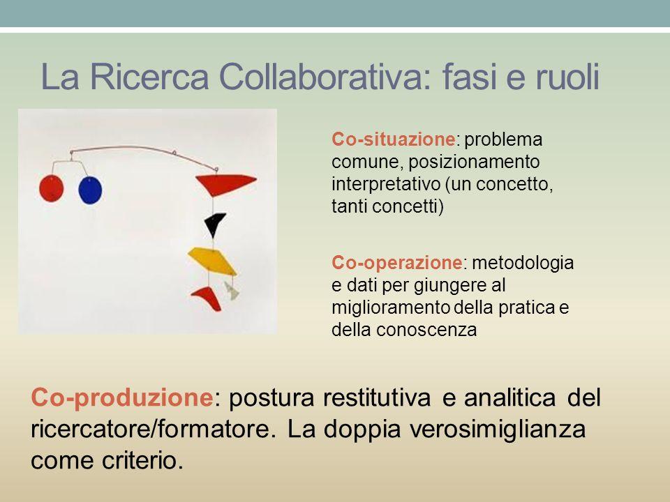La Ricerca Collaborativa: fasi e ruoli Co-situazione: problema comune, posizionamento interpretativo (un concetto, tanti concetti) Co-operazione: meto