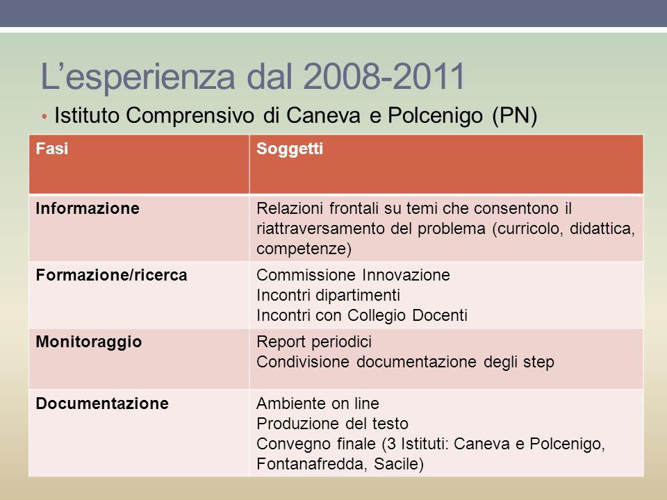 Lesperienza dal 2008-2011 Istituto Comprensivo di Caneva e Polcenigo (PN) FasiSoggetti InformazioneRelazioni frontali su temi che consentono il riattr