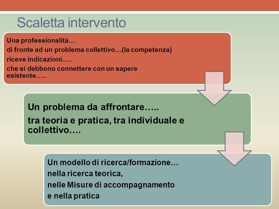 Scaletta intervento Una professionalità… di fronte ad un problema collettivo…(la competenza) riceve indicazioni….. che si debbono connettere con un sa