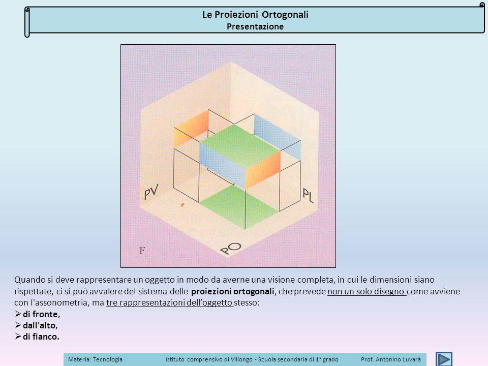 Le Proiezioni Ortogonali Presentazione Quando si deve rappresentare un oggetto in modo da averne una visione completa, in cui le dimensioni siano risp