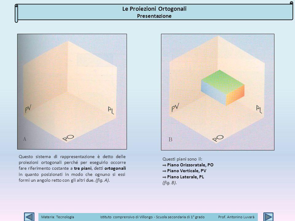 Questo sistema di rappresentazione è detto delle proiezioni ortogonali perché per eseguirlo occorre fare riferimento costante a tre piani, detti ortog