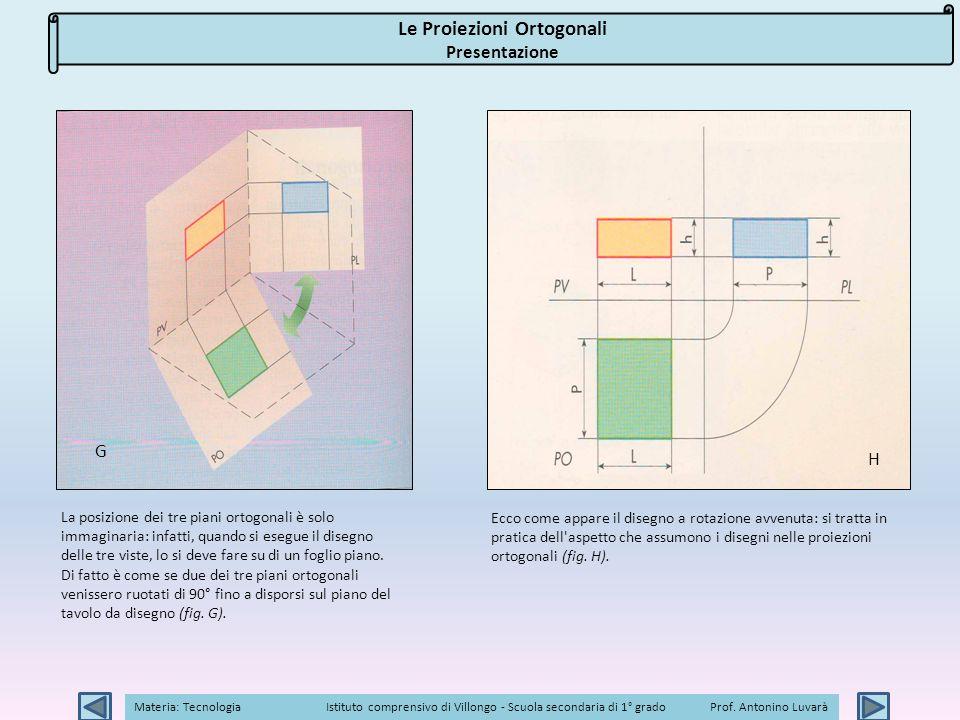 Materia: TecnologiaIstituto comprensivo di Villongo - Scuola secondaria di 1° grado Prof. Antonino Luvarà La posizione dei tre piani ortogonali è solo