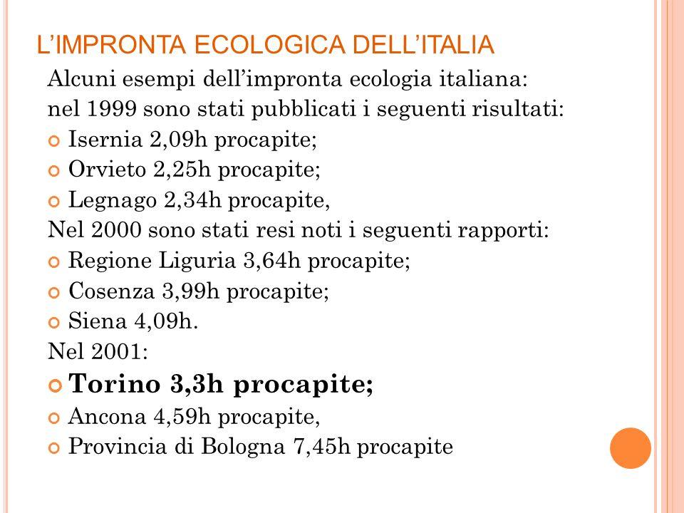 Popolazion e (milioni) Impronta procapite (ha) I Disponibilit à di biocapacità (ha) B Deficit ecologico procapite D=I-B USA2889,54,94,6 AUSTRALIA19,47,719,2-11,5 BRASILE1742,210,2-7,8 FRANCIA59,65,83,12,7 ITALIA57,53,81,12,7 CINA1292,61,50,80,7 INDIA1033,40,80,4 TERRA6148,12,21,80,4