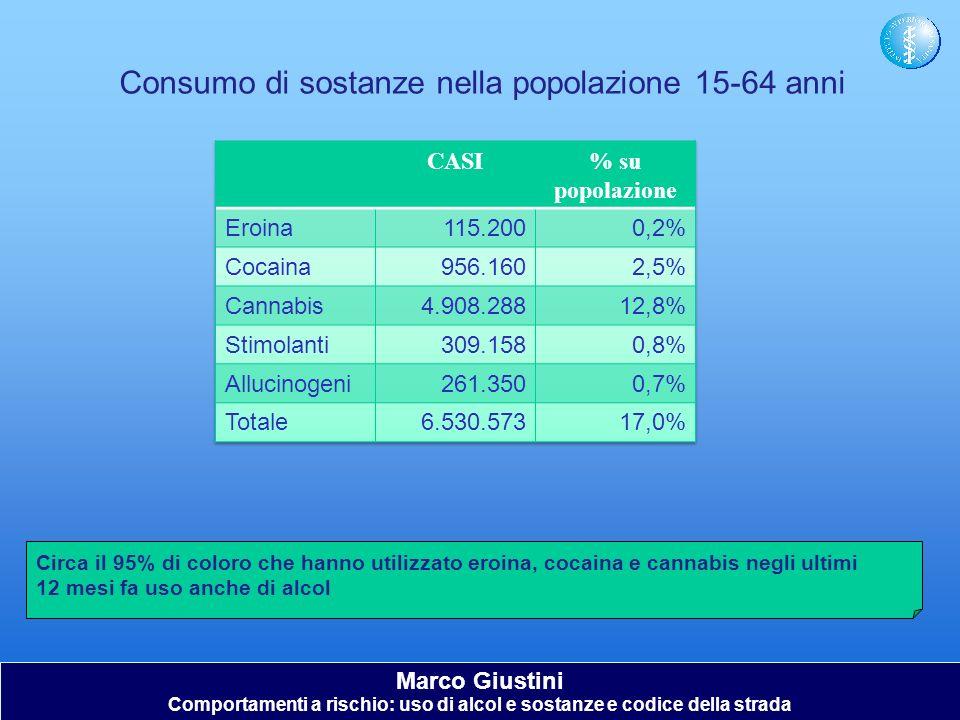 Consumo di sostanze nella popolazione 15-64 anni Circa il 95% di coloro che hanno utilizzato eroina, cocaina e cannabis negli ultimi 12 mesi fa uso an