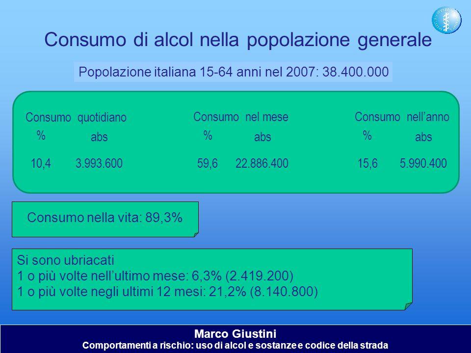 Consumo di alcol nella popolazione generale Popolazione italiana 15-64 anni nel 2007: 38.400.000 Consumo nella vita: 89,3% Si sono ubriacati 1 o più v