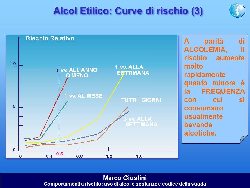 Alcol Etilico: Curve di rischio (3) A parità di ALCOLEMIA, il rischio aumenta molto rapidamente quanto minore è la FREQUENZA con cui si consumano usua