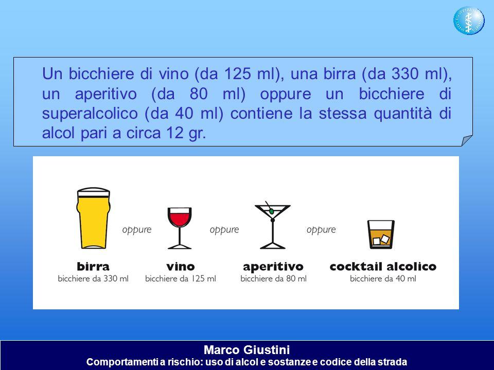 Marco Giustini Comportamenti a rischio: uso di alcol e sostanze e codice della strada Un bicchiere di vino (da 125 ml), una birra (da 330 ml), un aper