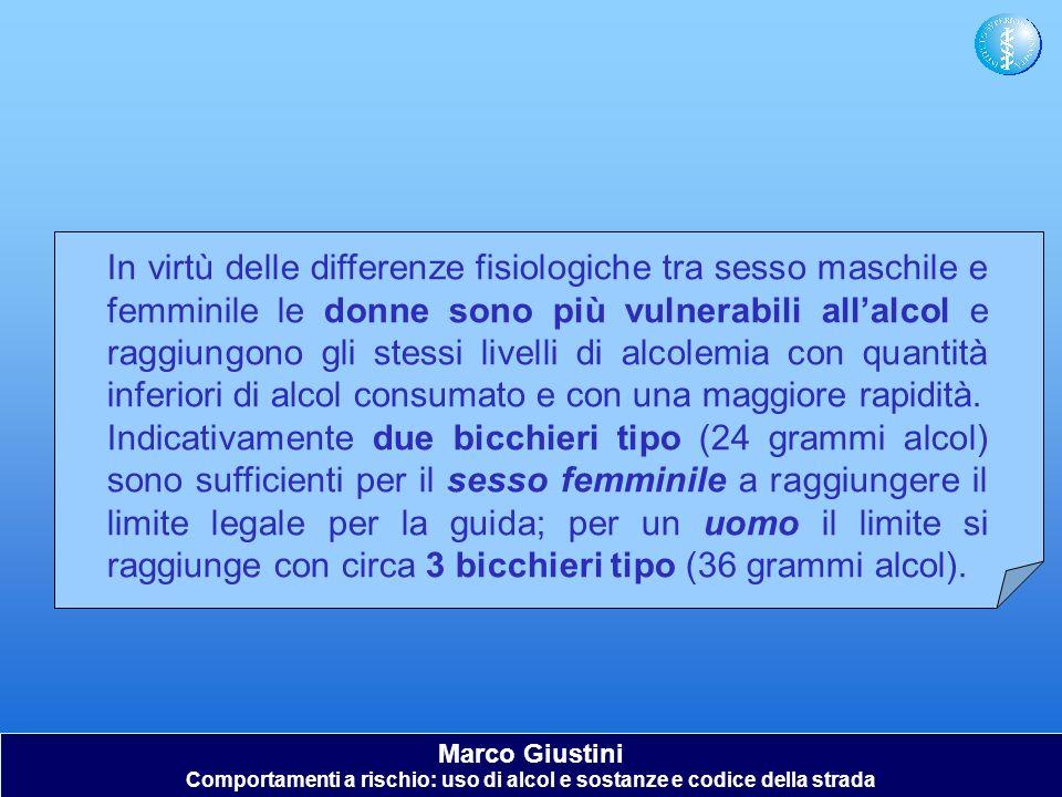 Marco Giustini Comportamenti a rischio: uso di alcol e sostanze e codice della strada In virtù delle differenze fisiologiche tra sesso maschile e femm