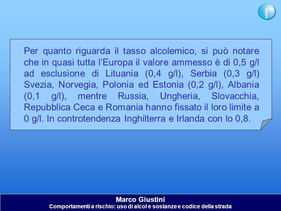 Marco Giustini Comportamenti a rischio: uso di alcol e sostanze e codice della strada Per quanto riguarda il tasso alcolemico, si può notare che in qu