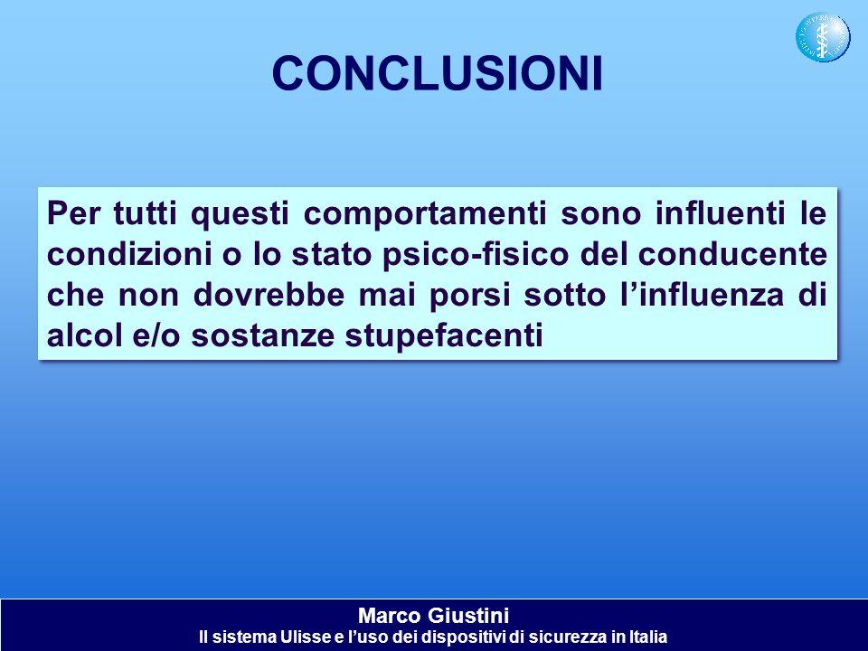 Marco Giustini Il sistema Ulisse e luso dei dispositivi di sicurezza in Italia CONCLUSIONI Per tutti questi comportamenti sono influenti le condizioni