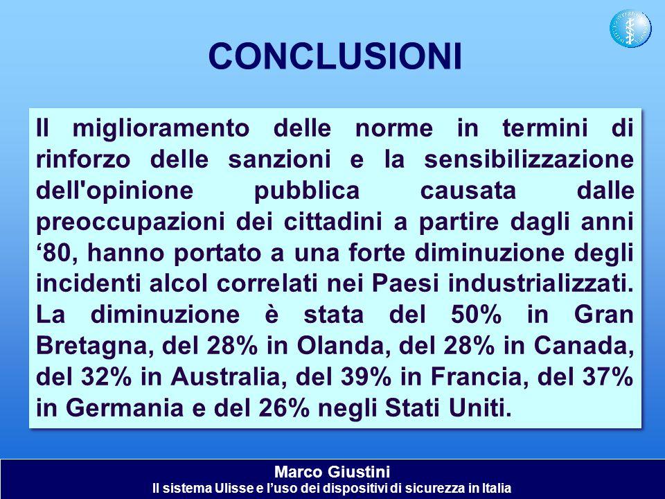 Marco Giustini Il sistema Ulisse e luso dei dispositivi di sicurezza in Italia CONCLUSIONI Il miglioramento delle norme in termini di rinforzo delle s