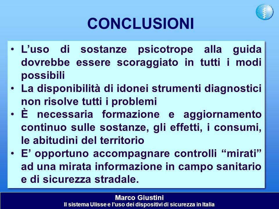 Marco Giustini Il sistema Ulisse e luso dei dispositivi di sicurezza in Italia CONCLUSIONI Luso di sostanze psicotrope alla guida dovrebbe essere scor