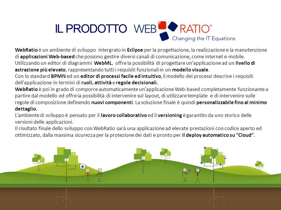 WebRatio è un ambiente di sviluppo intergrato in Eclipse per la progettazione, la realizzazione e la manutenzione di applicazioni Web-based che possono gestire diversi canali di comunicazione, come internet e mobile.