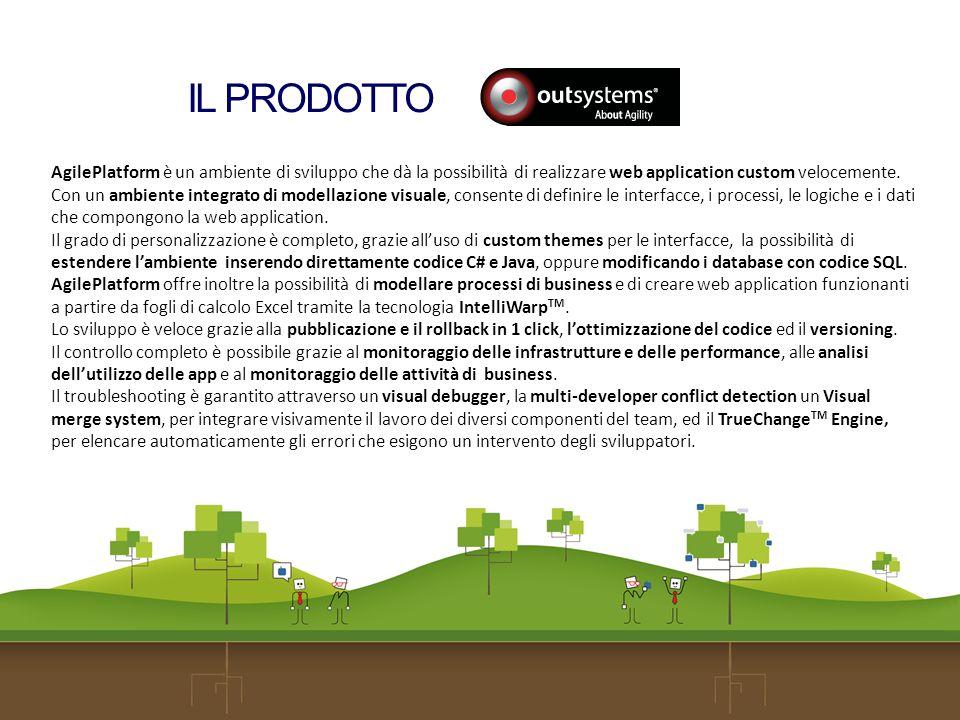 WebRatio è un ambiente di sviluppo intergrato in Eclipse per la progettazione, la realizzazione e la manutenzione di applicazioni Web-based che posson