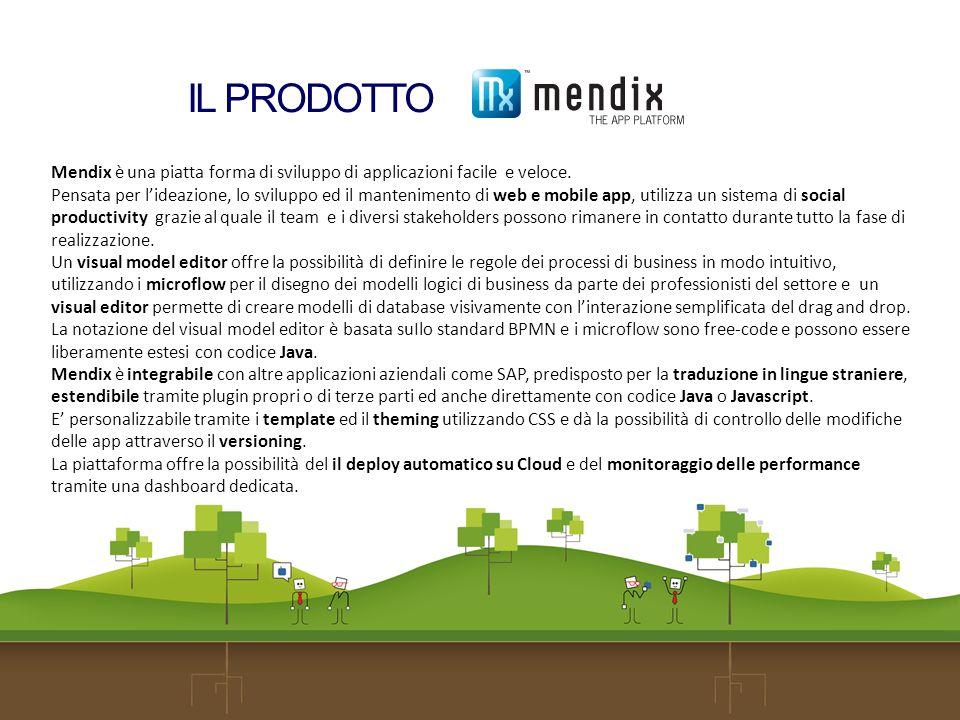 Mendix è una piatta forma di sviluppo di applicazioni facile e veloce.