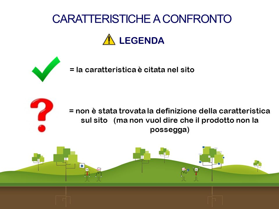 CARATTERISTICHE A CONFRONTO = la caratteristica è citata nel sito = non è stata trovata la definizione della caratteristica sul sito (ma non vuol dire che il prodotto non la possegga) LEGENDA