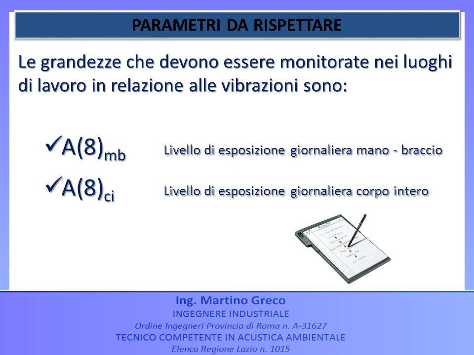 Le grandezze che devono essere monitorate nei luoghi di lavoro in relazione alle vibrazioni sono: A(8) mb Livello di esposizione giornaliera mano - br