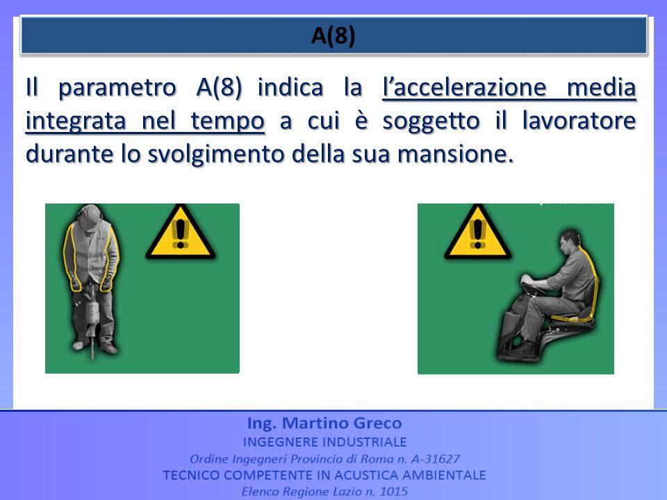 Il parametro A(8) indica la laccelerazione media integrata nel tempo a cui è soggetto il lavoratore durante lo svolgimento della sua mansione.